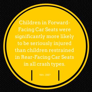 Rear Facing Stats: Children in Sweden stay rear facing til age 4.