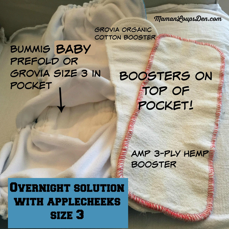 AppleCheeks Size 3 Overnight Solution
