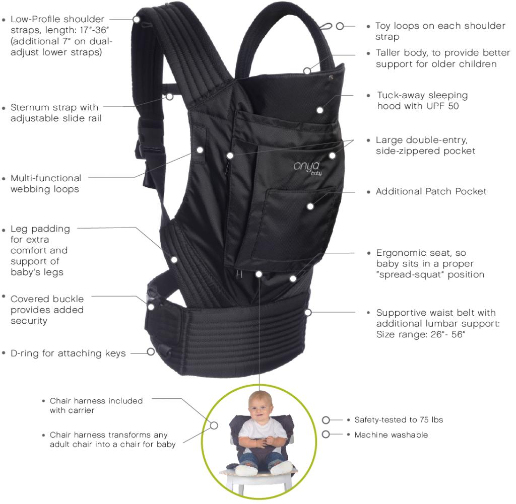 Onya Baby Infographic