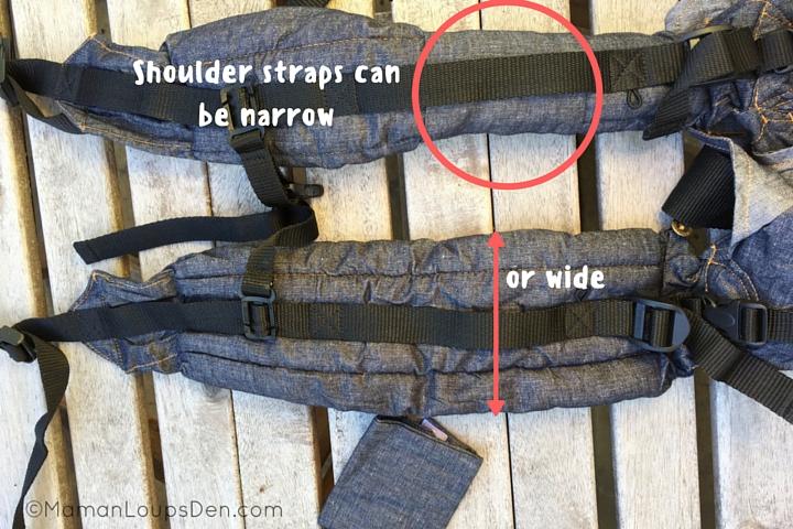 ByKay Shoulder Strap Adjustment