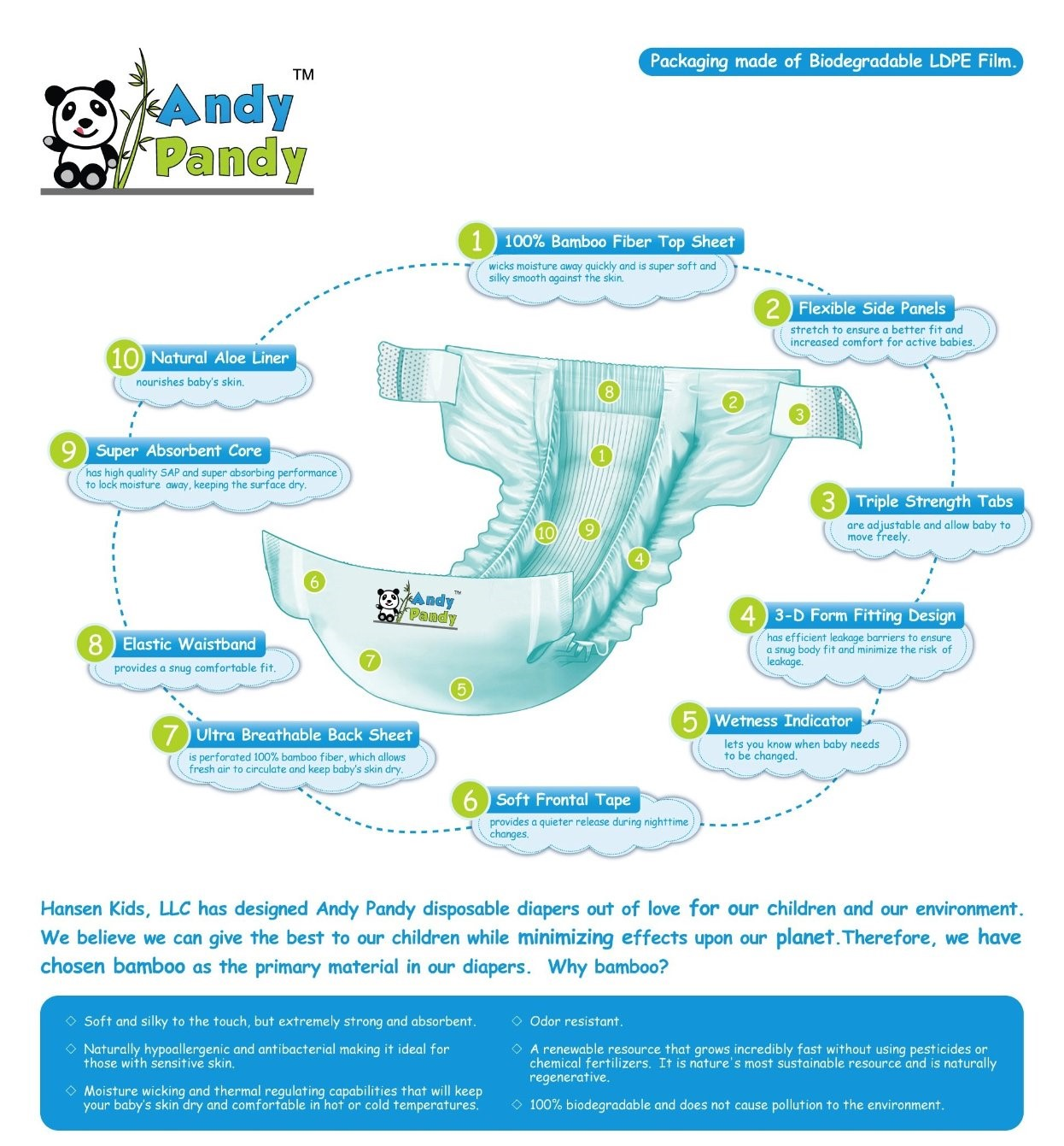 Andy Pandy Diapers Specs