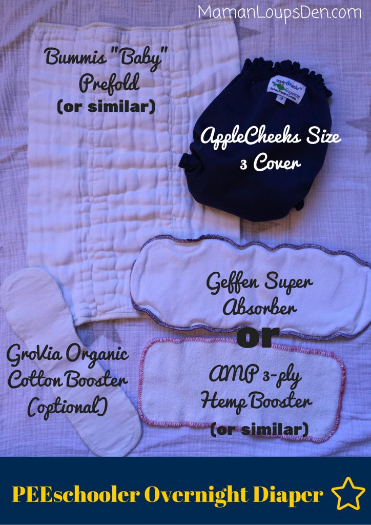 Cloth Diapering at Night - Preschooler