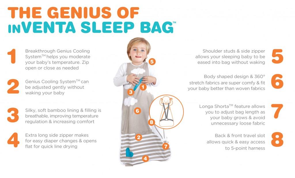 The Genius of inVENTA Sleep Bag