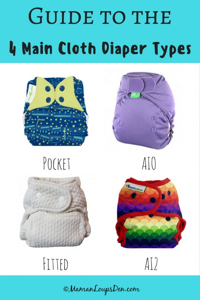 Guide to the 4 Main Cloth Diaper Types